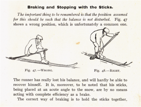 1909 - Illus. showing proper use of poles in braking and stopping